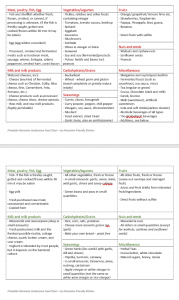 Printable Histamine Intolerance Food Chart - By Histamine Friendly Kitchen